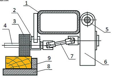 Рис. 2. Схема карданного привода роликов механизма подачи с использованием червячных редукторов