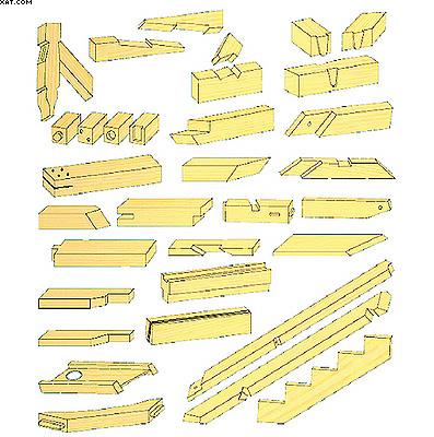 Рис. 2. Примеры обработки деталей стропильных систем