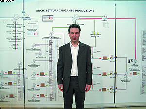 Разработчик программного обеспечения Tesy Марко Вентурини