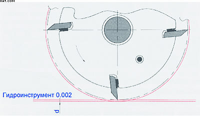 Рис. 4. Совмещение оси инструмента с осью шпинделя