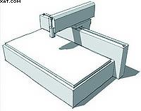 б) – с неподвижным столом и одним  шпинделем на консоли, перемещаемым  в трех направлениях;