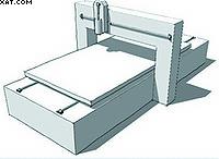 в) – со столом, перемещаемым в одном направлении, и с одним или несколькими шпинделями, перемещаемыми по балке неподвижного портала;