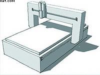г) – с одним неподвижным столом и с одним или несколькими шпинделями на балке подвижного портала