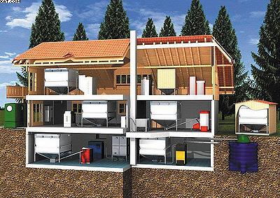 Схематический разрез здания со всеми возможными вариантами размещения пеллетных складов (в подвале, на этажах, под землей и в наружном модуле)