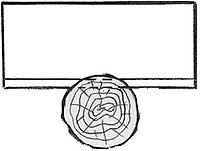 Рис. 6. Нож прямоугольной формы для раскряжевки