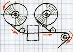 Механизм размотки пленки из рулона