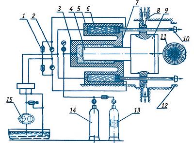 Рис. 2. Принципиальная схема работающего на сжатом газе  устройства для импульсного резания древесины по схеме I с поступательно движущимся режущим органом