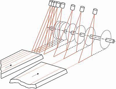 Рис. 2. Станок многопильный с лазерным указанием расстояния между пилами