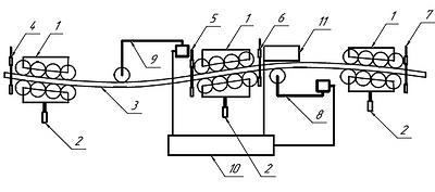 Рис. 2. Общий вид и технологическая схема сортировочной машины СLТ