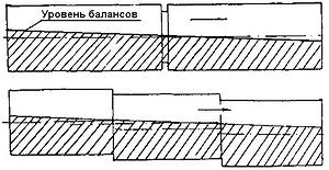 Рис. 2. Схема расположения секций корообдирочного барабана