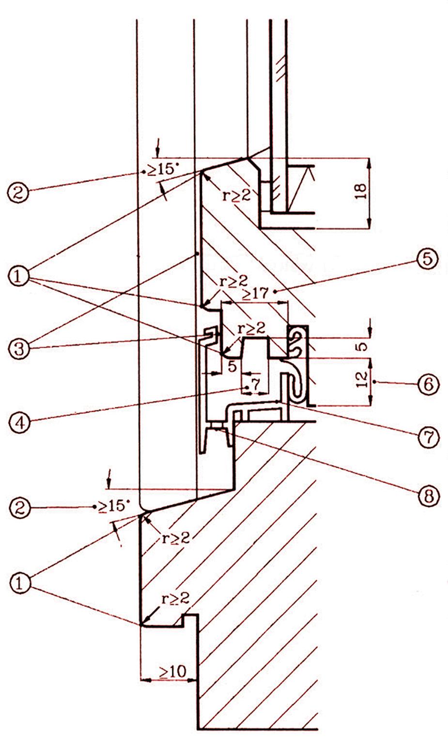Рис. 3. Детализация конструкции окна с надежным отводом дождевой воды